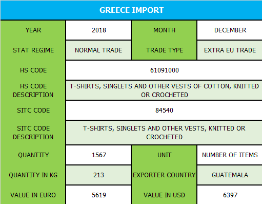 Greece_Import.png