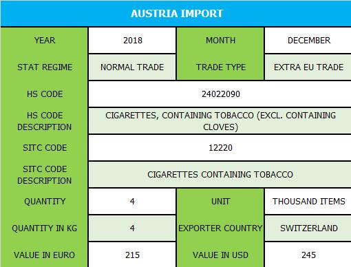 Austria_Import.png