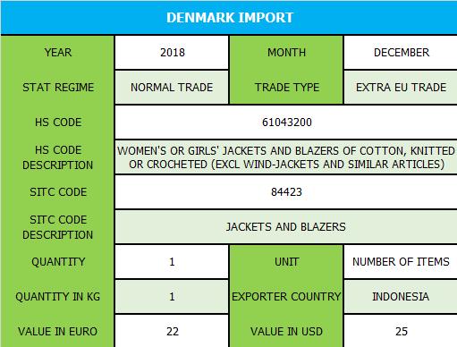 Denmark_Import.png