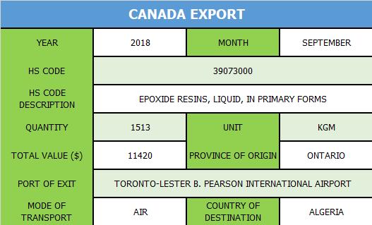 Canada_Export.png