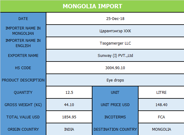 MONGOLIA_Import.png