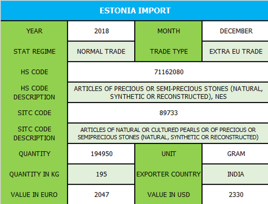 Estonia_Import.png