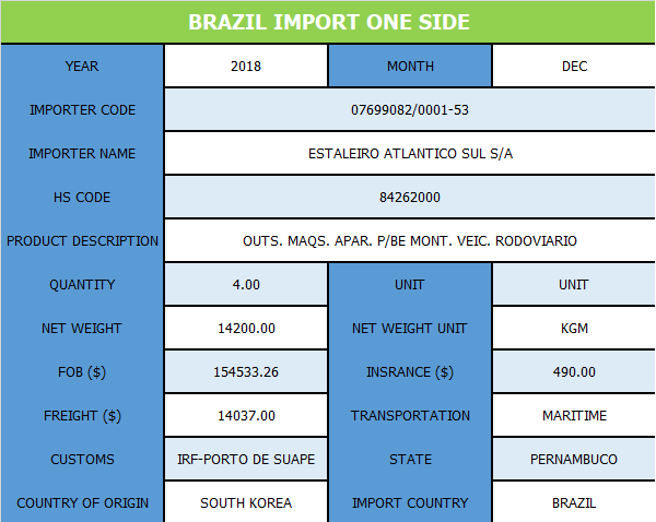 Brazil_Import_One_Side.png