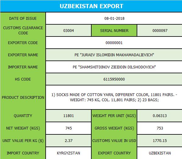 Uzbekistan_Export.png