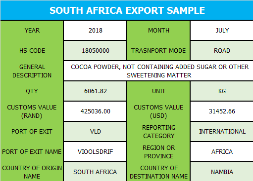 South_Africa_Export.png