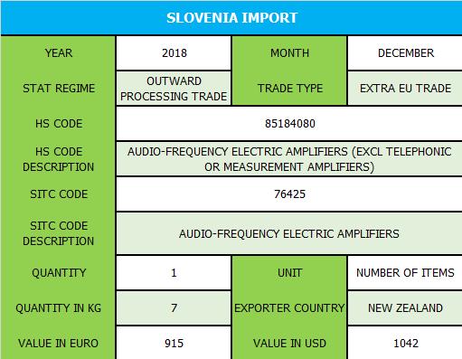 Slovenia_Import.png