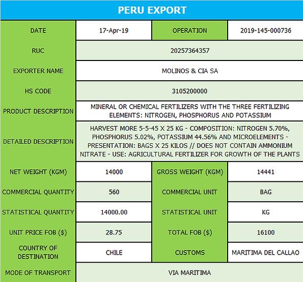 Peru_Export.png