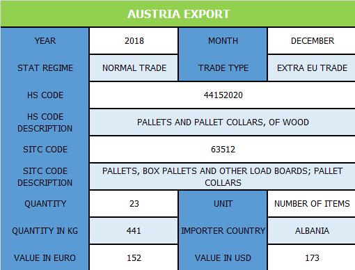 Austria_Export.png