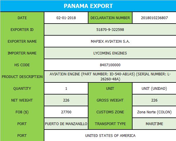 Panama_Export.png