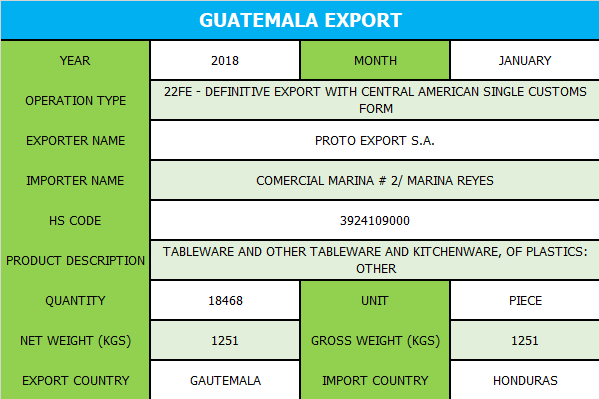 Guatemala_Export.png