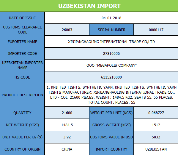 Uzbekistan_Import.png