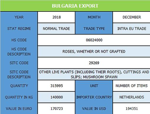 Bulgaria_Export.png