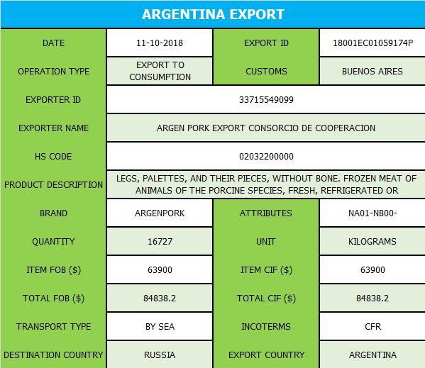 Argentina_Export.png