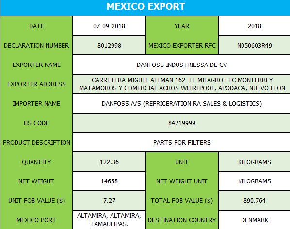Mexico_Export.png
