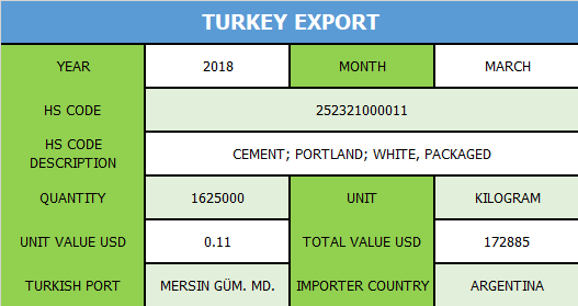 Turkey_Export.png