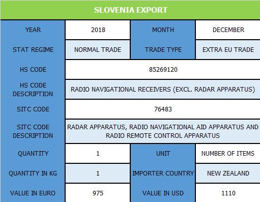 Slovenia_Export.png