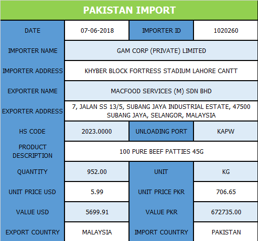 Pakistan_Import.png