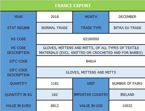 France_Export.png