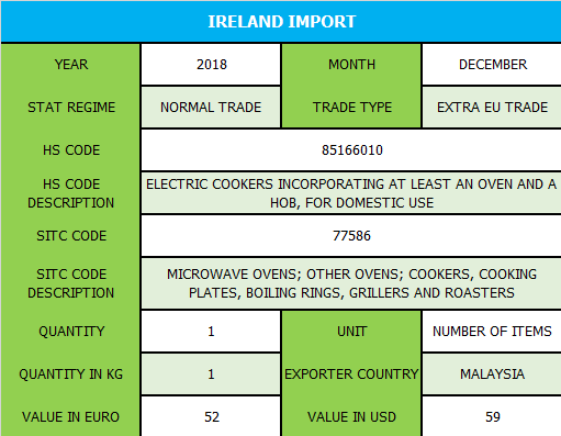 Ireland_Import.png