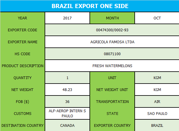 Brazil_Export_One_Side.png