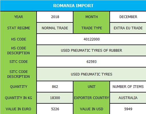 Romania_Import.png