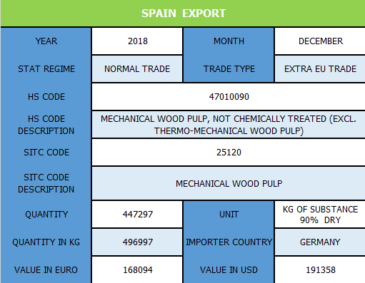 Spain_Export.png