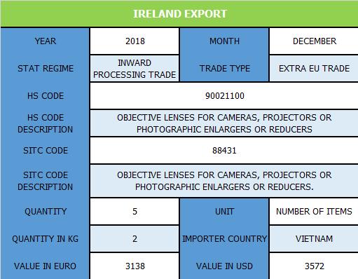 Ireland_Export.png
