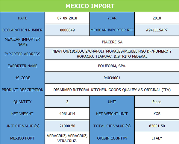 MEXICO_IMPORT.png