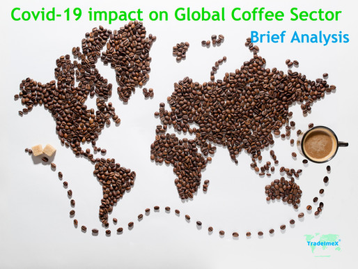 COVID19 Impact on Global Coffee Sector - Brief  Analysis