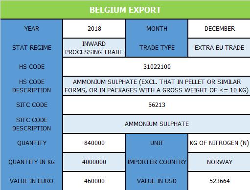Belgium_Export.png