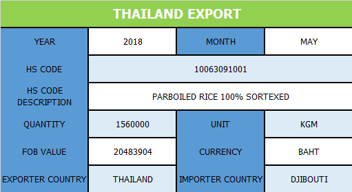 THAILAND_EXPORT.png
