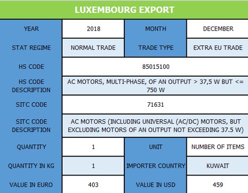 Luxembourg_Export.png