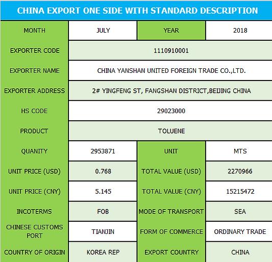 China_Export_Std_Description.png