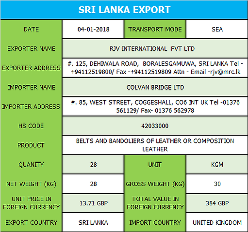 Sri_Lanka_Export.png