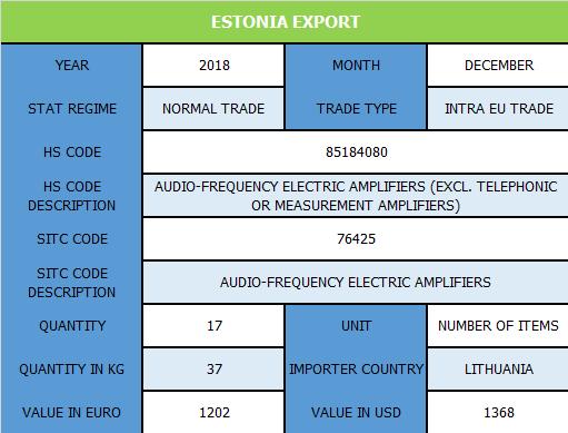 Estonia_Export.png