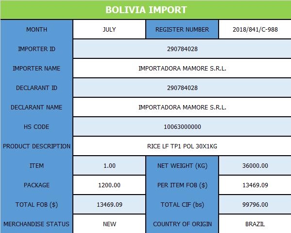 Bolivia_Import.png