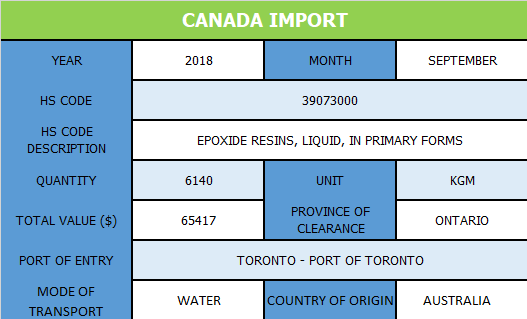 Canada_Import.png