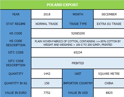 Poland_Export.png