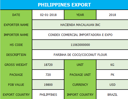 Philippines_Export.png