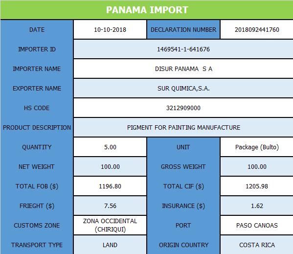 Panama_Import.png