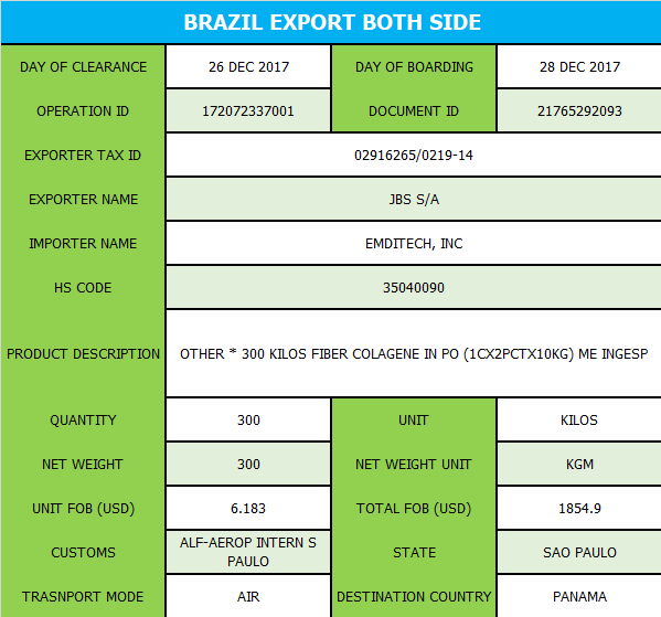 Brazil_Export_Both_Side.png