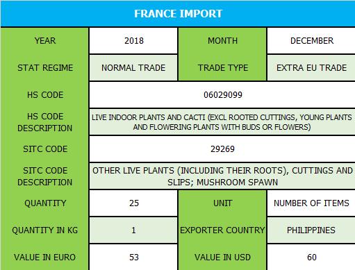 France_Import.png