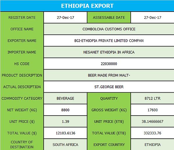 ETHIOPIA_EXPORT.png