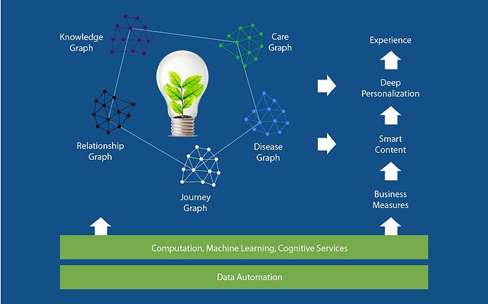 Next-gen Embedded Intelligence