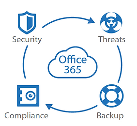 office-365-Cycle.png