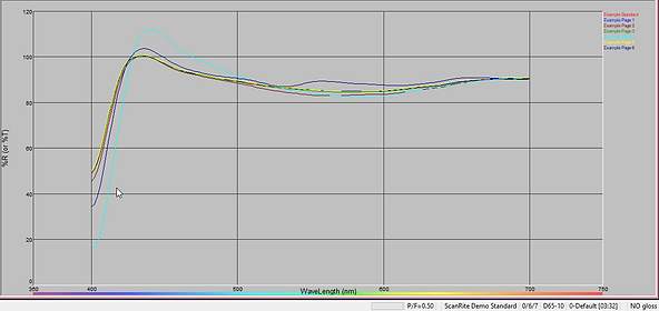 ScanRite Example Spectra Graph.png
