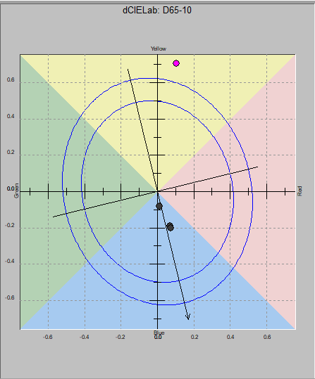 ScanRite Paper ID Spectral Graph