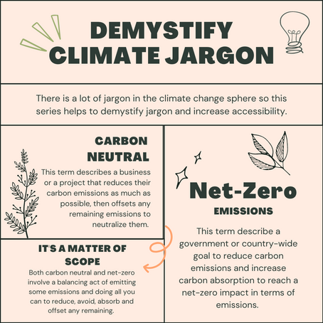 Demystify Climate Jargon #1 - Carbon Neutral, Net-Zero, and Carbon Negative (Patreon Series)