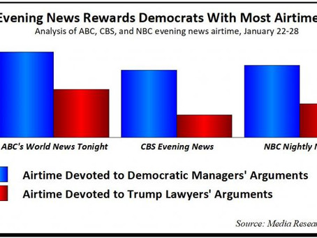 Evening News Spin: 100% Negative on Trump Defense, 95% Positive Dems