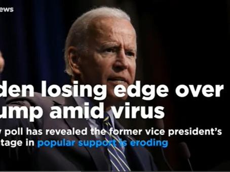 Biden's edge evaporates as Trump seen as better suited for economy, coronavirus response, poll shows